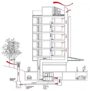 Arquitectura sustentable 14